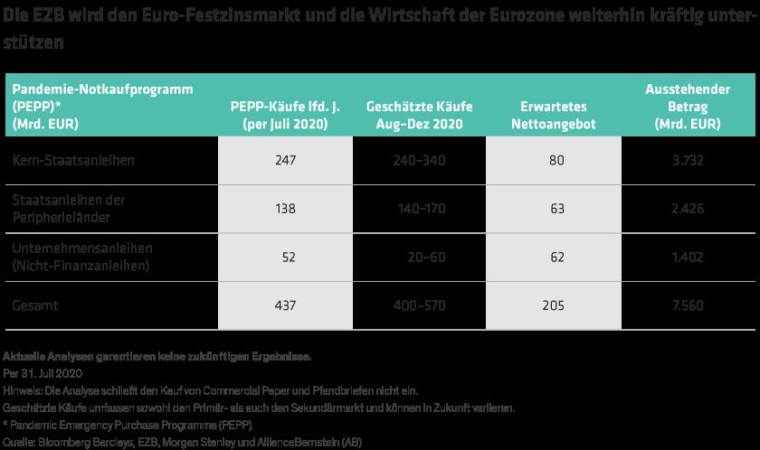 Carpenzano-Peters_Why-European-Fixed-Income...display1_DE