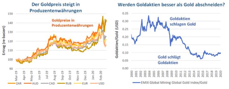 Goldcharts-2