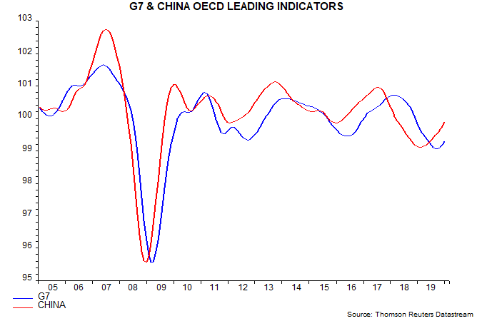 OECD-leading-indicators-fade-the-pick-up_chart01