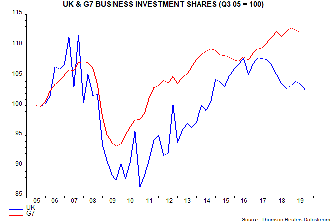 article-image_UK-economic-weakness-masked-by-government-spending-surge_chart01
