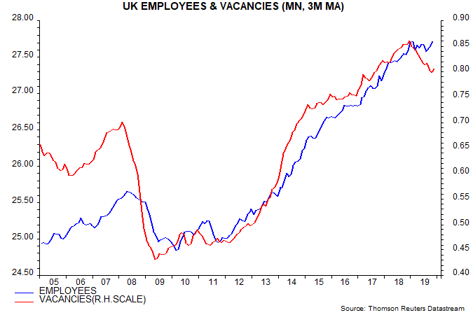 UK-employment-rise-no-obstacle-to-rate-cut_chart01
