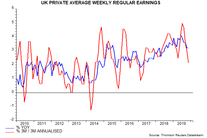 UK-employment-rise-no-obstacle-to-rate-cut_chart02
