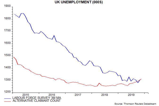 UK-employment-rise-no-obstacle-to-rate-cut_chart03