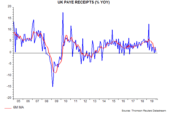 UK-employment-rise-no-obstacle-to-rate-cut_chart04