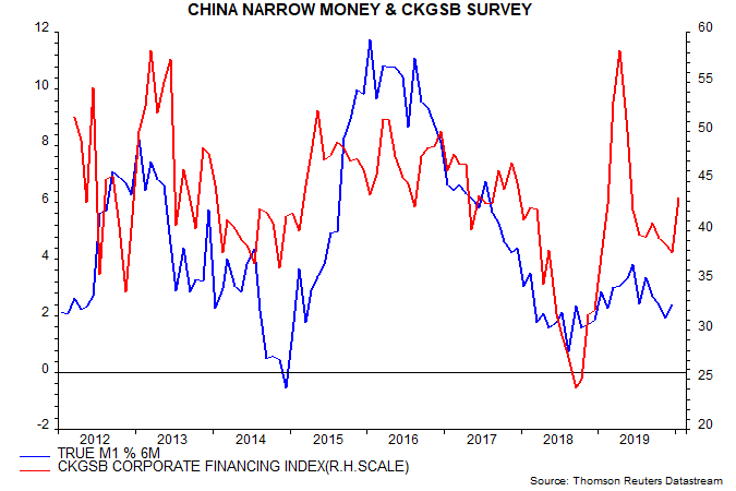 chinese-firms-less-downbeat-on-credit-conditions_chart01