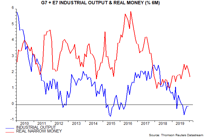 article-image_global-real-money-growth-weaker-but-bottoming_chart01