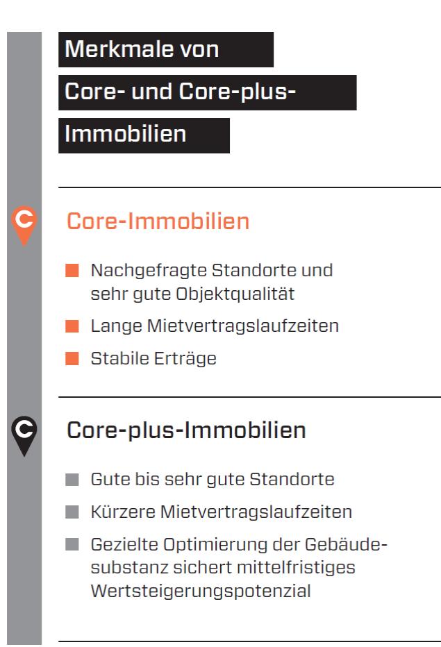 Merkmale von Core- und Core-plus-Immobilien